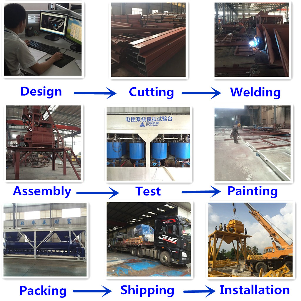 S.L Machinery Production